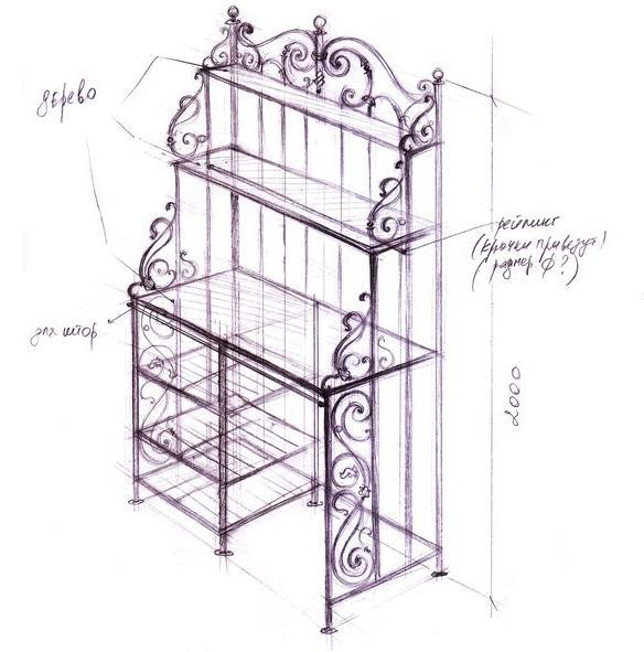 Заказ мебели по индивидуальным размерам