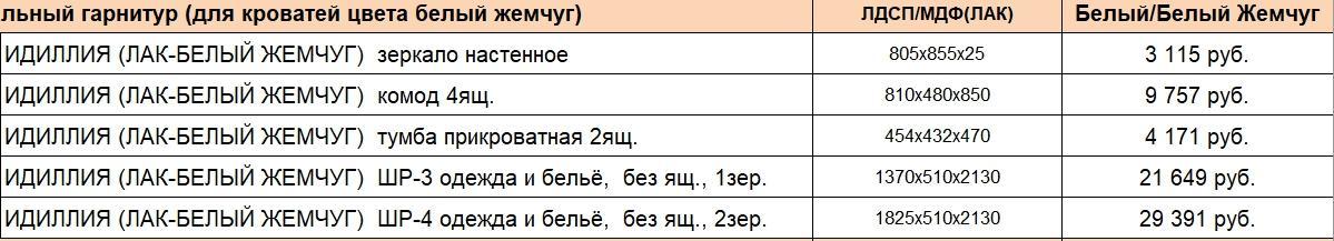 Спальный гарнитур ИДИЛЛИЯ (Белый Жемчуг)(для кроватей цвета белый жемчуг)