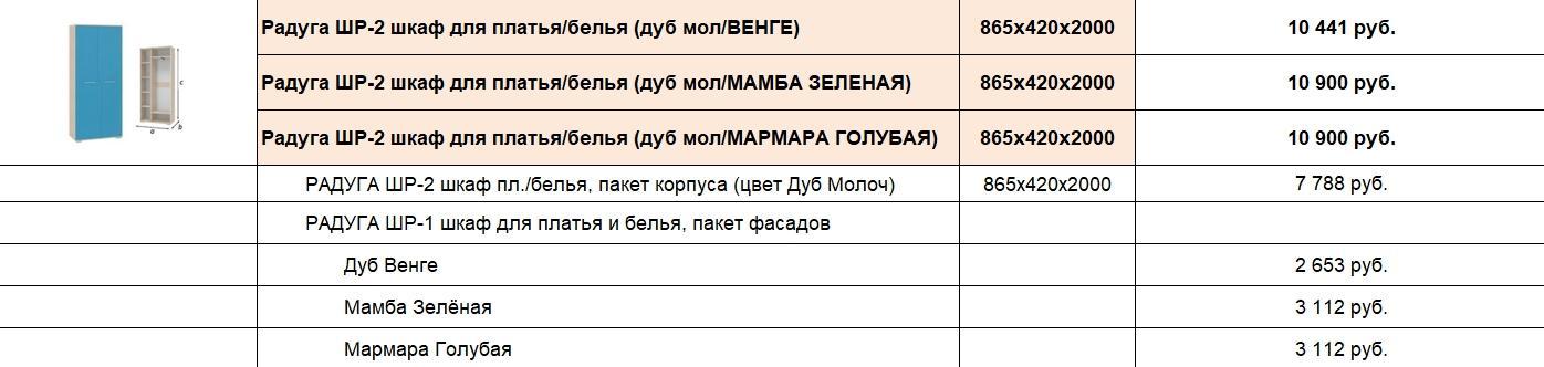Спальный гарнитур РАДУГА
