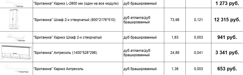 """""""Британика Модульная"""" гостиная"""