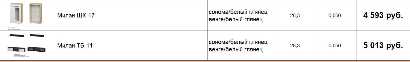 """Гостиная """"Милан"""""""