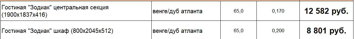 """Гостиная """"Зодиак"""""""