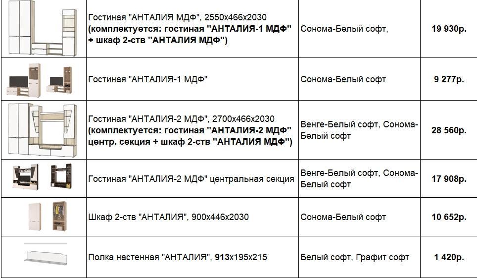 """Спальня и гостиная """"АНТАЛИЯ МДФ"""""""