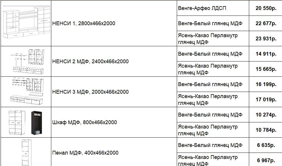 """НЕНСИ"" модульная система"